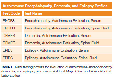 Table 1. New testing profiles for evaluation of autoimmune encephalopathy, dementia, and epilepsy are now available at Mayo Clinic and Mayo Medical laboratories